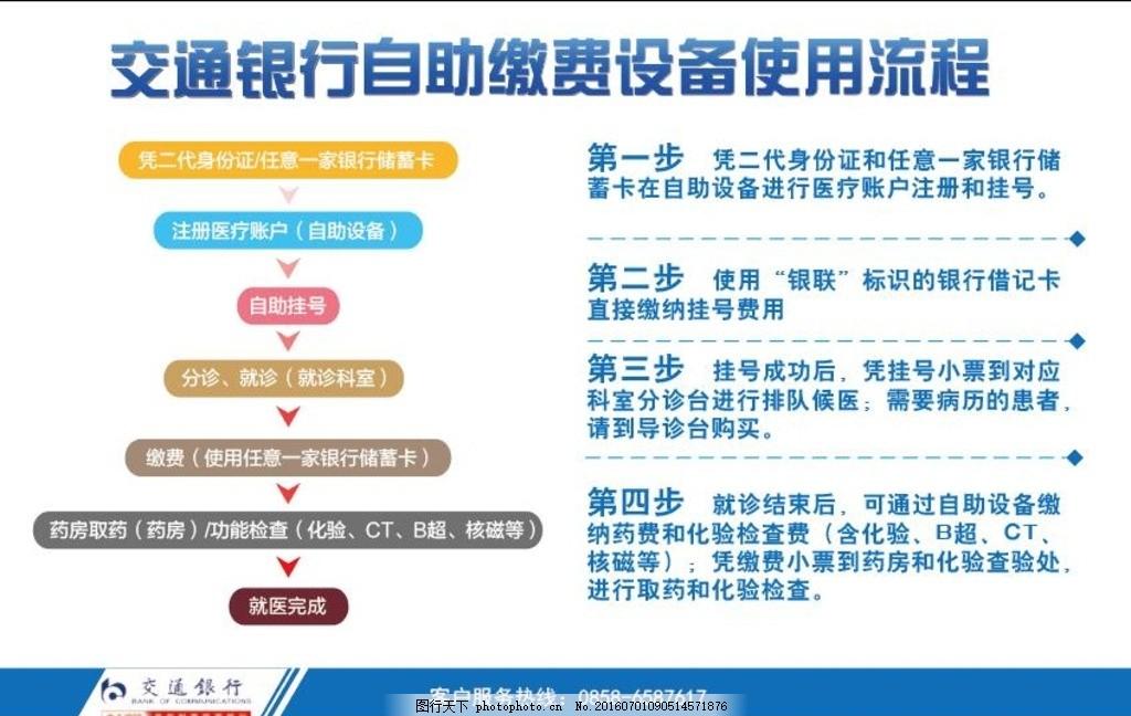 交通银行自助设备 流程表 使用流程 广告设计