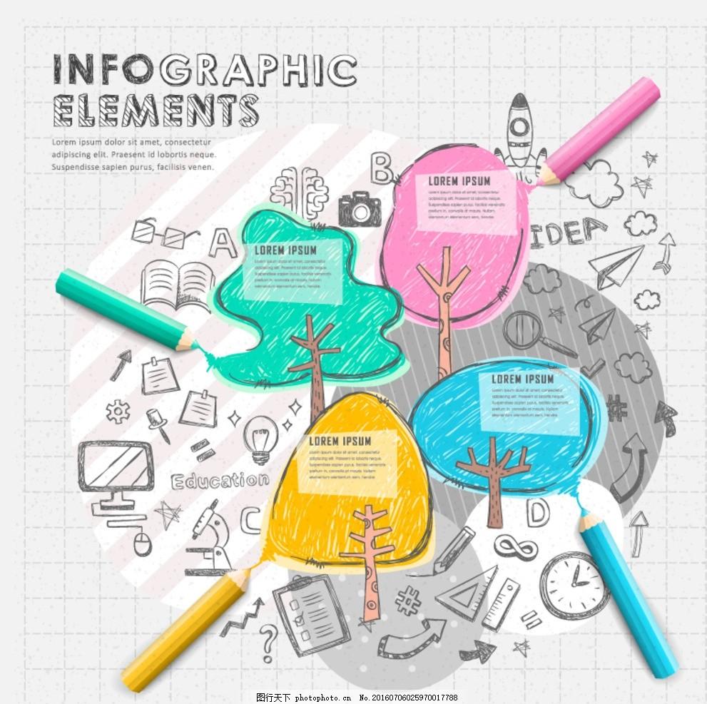 彩色铅笔画教育信息图矢量 树木 剪纸 彩绘 校园 手绘 彩铅 矢量