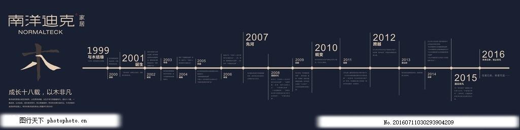 公司形象 企业文化墙 公司历程 公司发展史 发展历程 发展历程素材
