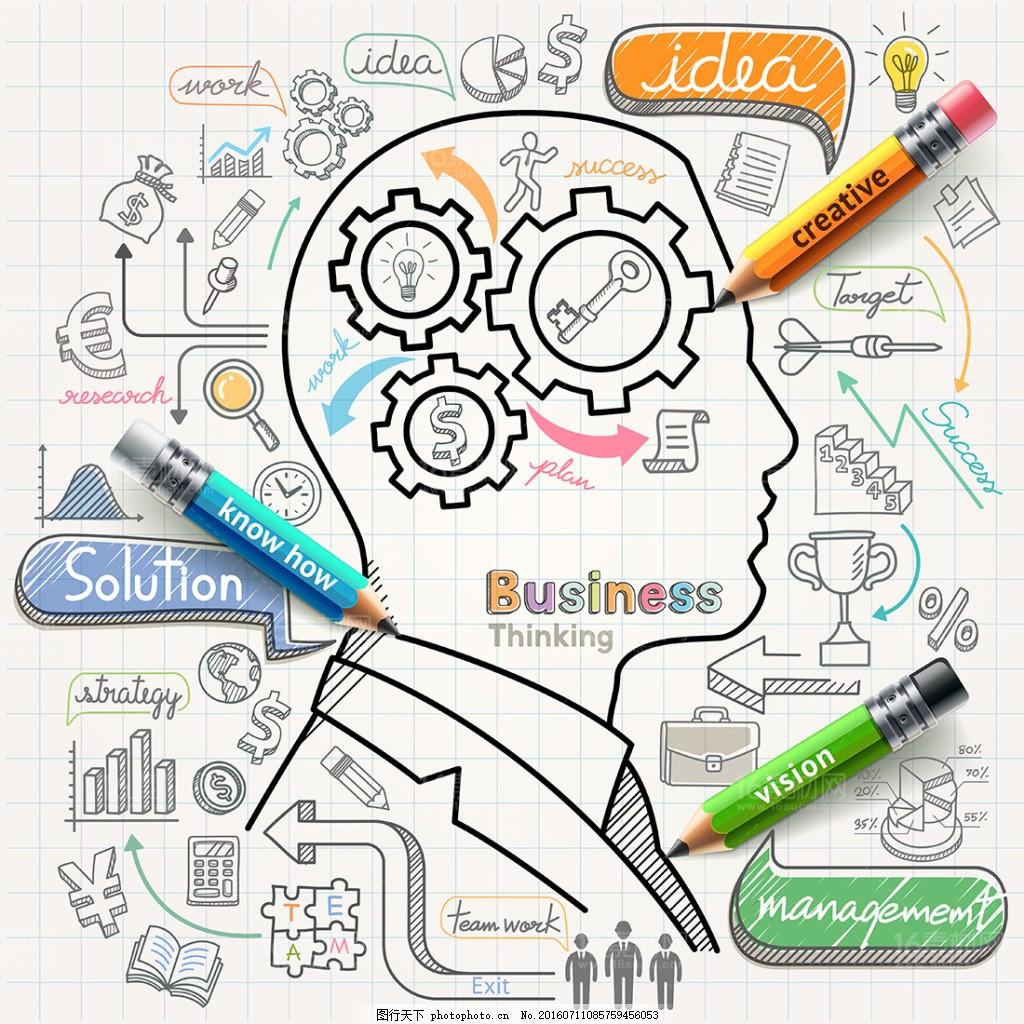 创意手绘设计矢量素材 创意广告 卡通铅笔 电灯泡 创意思维 创意想法