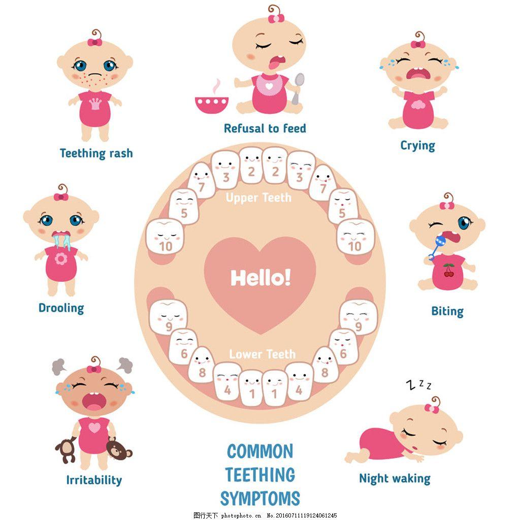 儿童和牙齿的图标图片