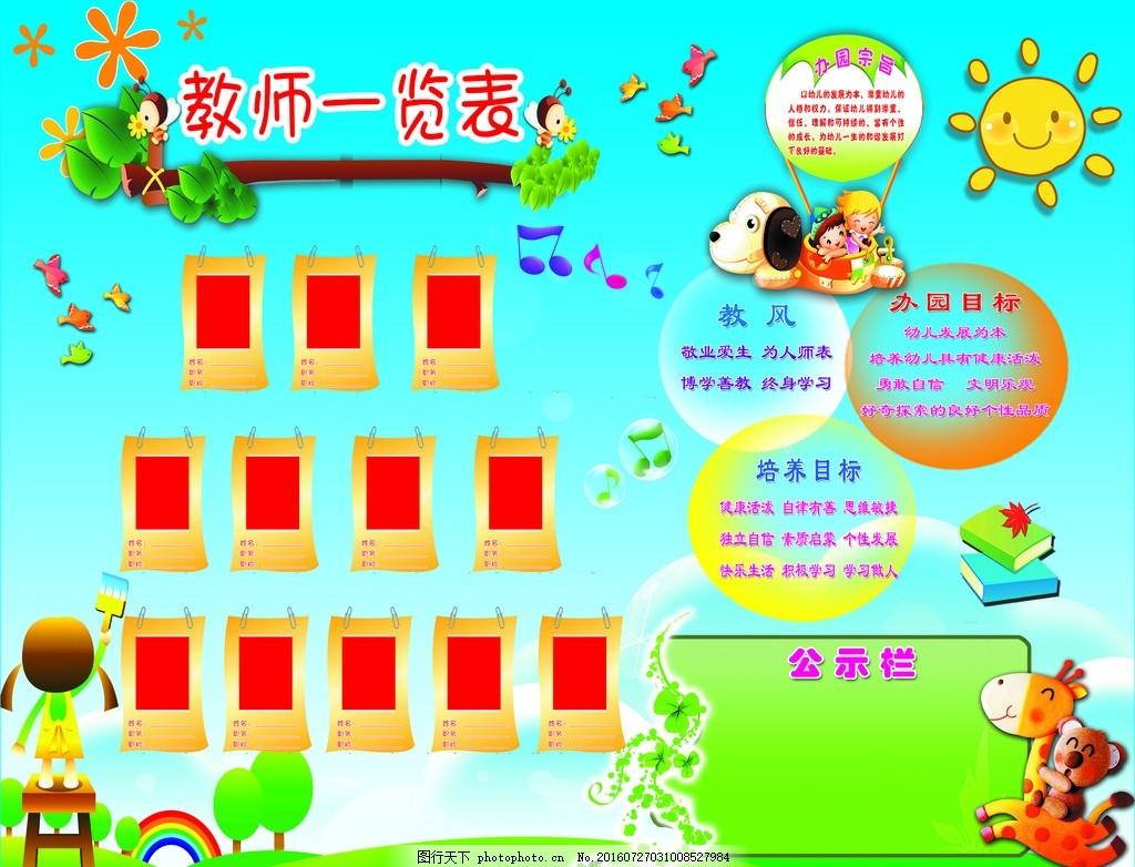 幼儿园 教师一览表 展板模板 板报 幼儿园素材 办园宗旨 卡通背景