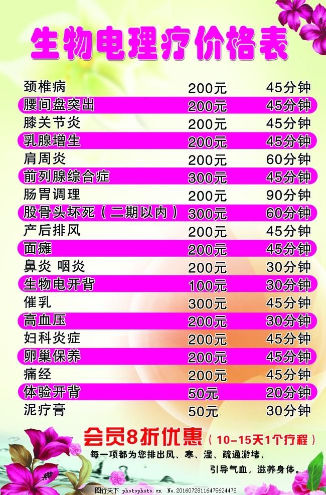 生物电理疗 美容展板背景 粉色背景 价目表 美容美体养生 设计 广告