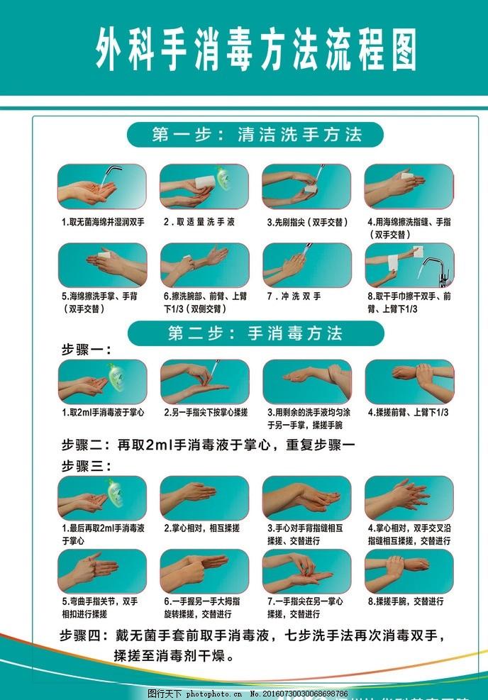 手消毒流程 外科手 院徽 手 洗手法 七步洗手法 粉色 医院外科 外科