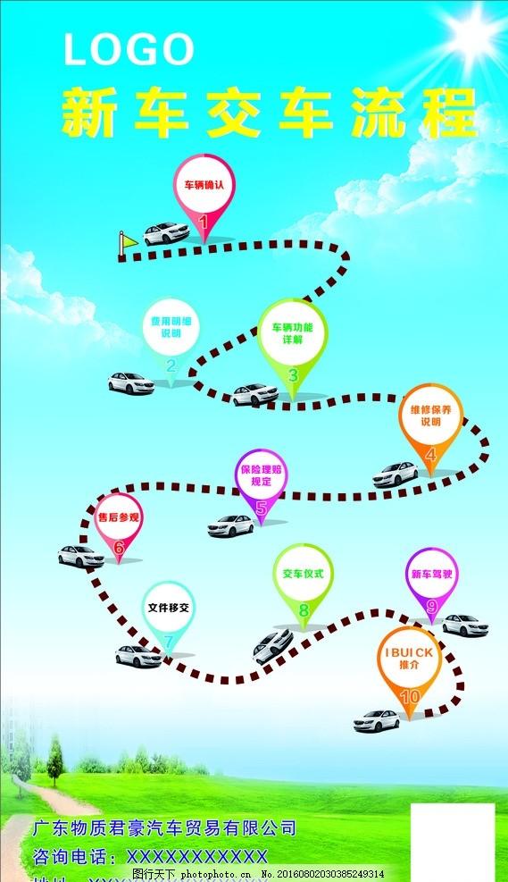 流程图 交车流程 汽车流程 汽车交车 交车规则