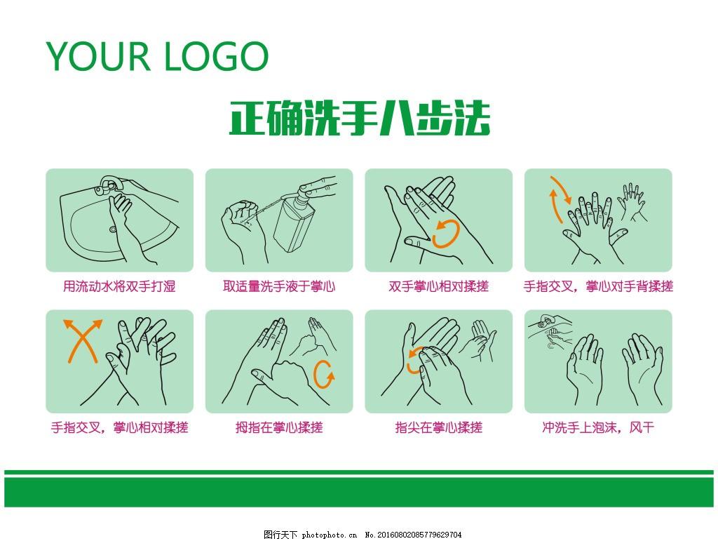 正确洗手八步法 洗手步骤
