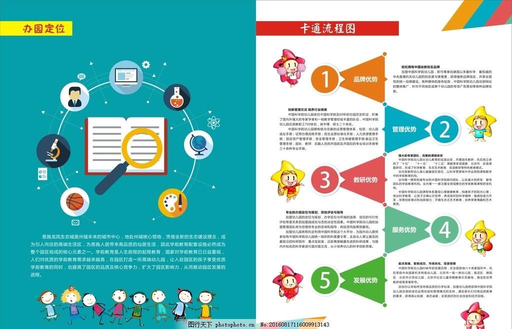 办公图标 海报 写真 几何 简约 科技 设计 广告设计 广告设计 cdr