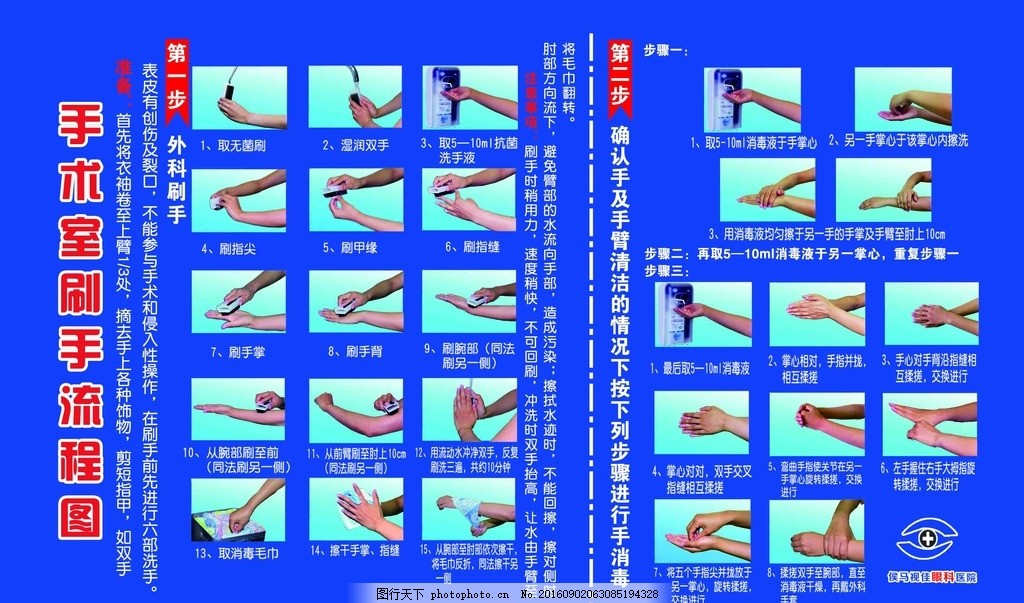 洗手流程 手术 外科 蓝色 刷手 广告设计