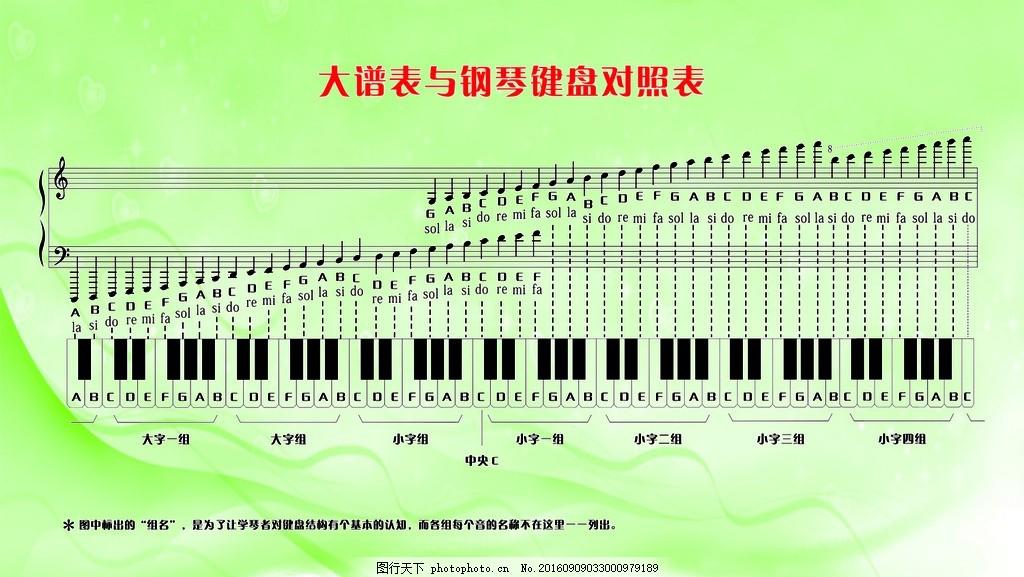 钢琴键盘对照表