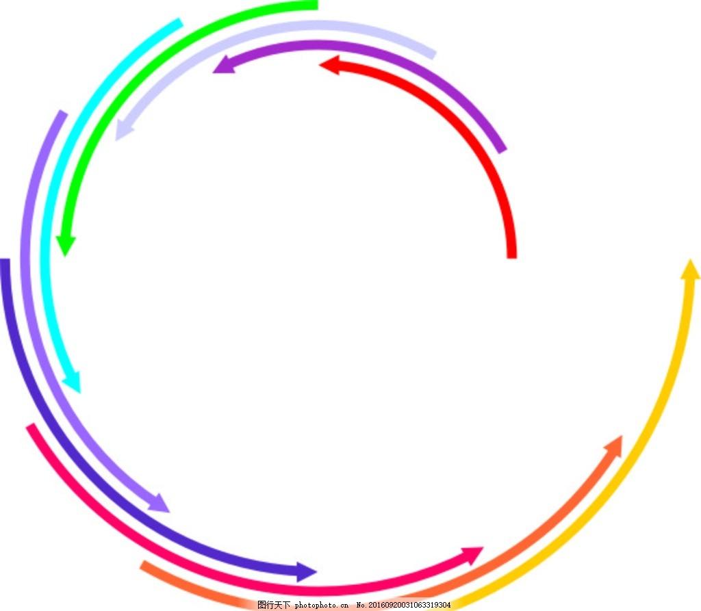 圆形箭头 圆形 箭头 时尚 边框 素材 设计 广告设计 其他 cdr